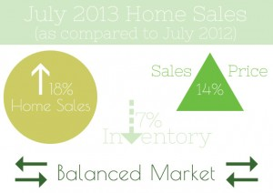 july2013stats